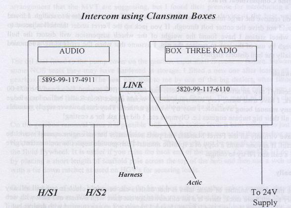 look c intercom instructions